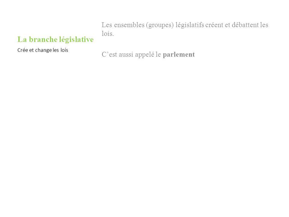 La branche législative