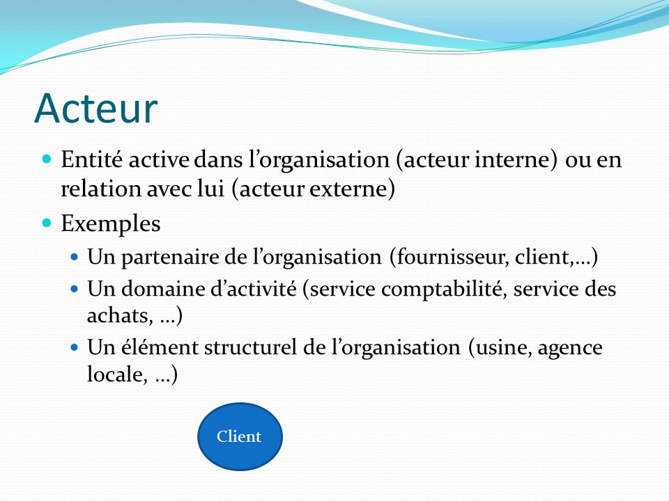 Acteur Entité active dans l'organisation (acteur interne) ou en relation avec lui (acteur externe) Exemples.