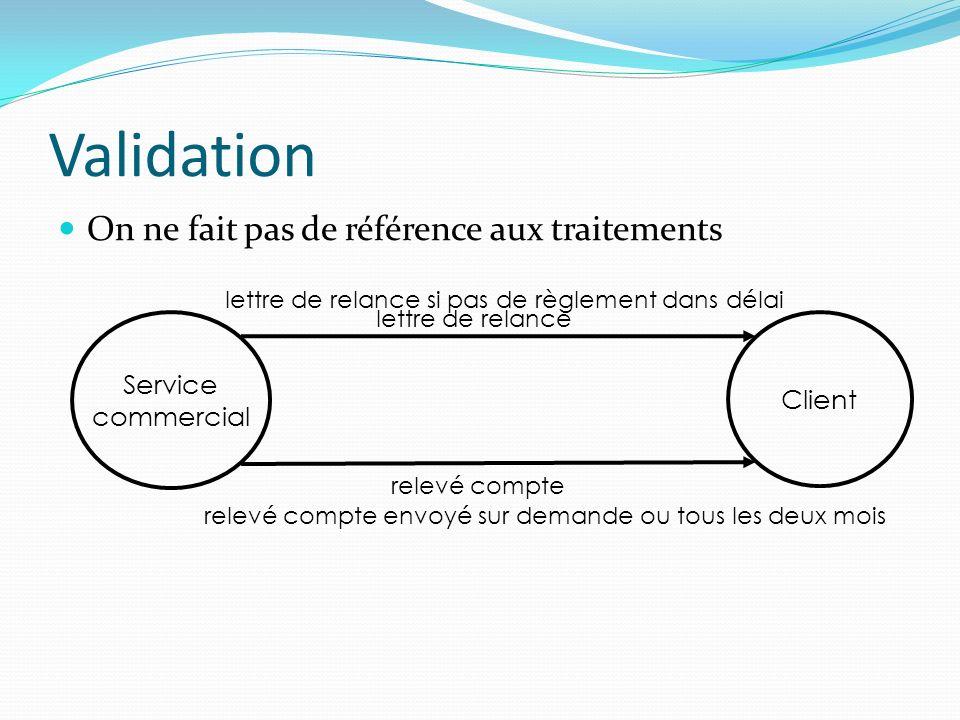 Validation On ne fait pas de référence aux traitements Service Client