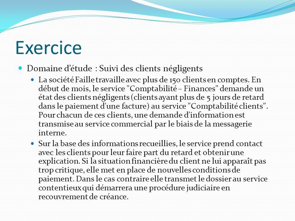 Exercice Domaine d'étude : Suivi des clients négligents