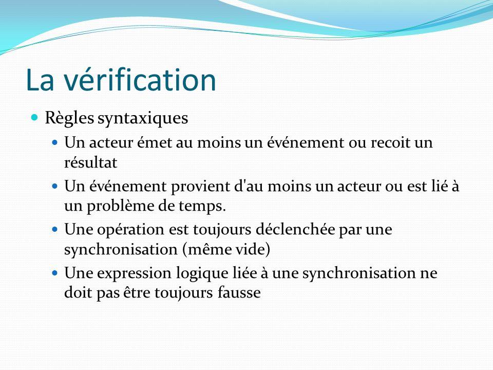 La vérification Règles syntaxiques