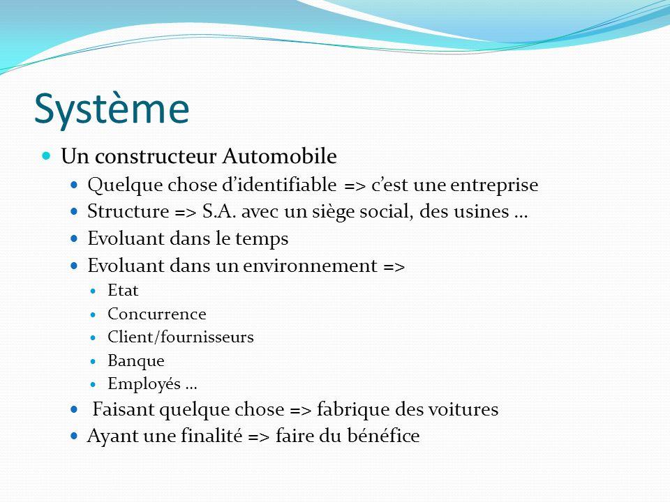 Système Un constructeur Automobile
