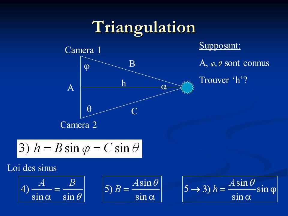 Triangulation Supposant: Camera 1 A, ,  sont connus Trouver 'h' B 