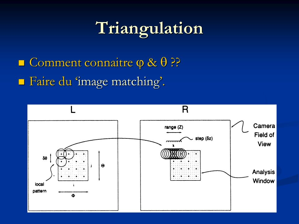 Triangulation Comment connaitre  &  Faire du 'image matching'.