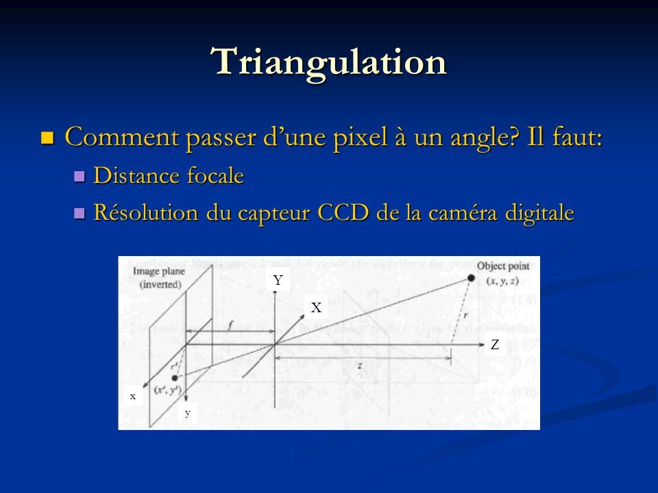 Triangulation Comment passer d'une pixel à un angle Il faut: