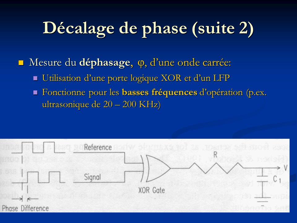 Décalage de phase (suite 2)