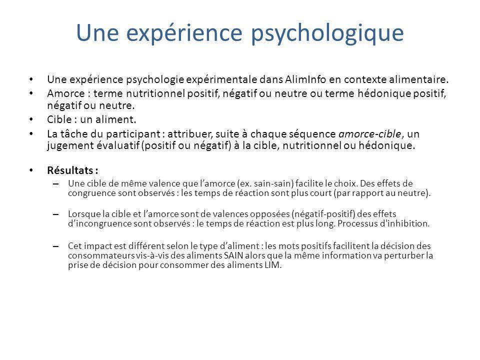 Une expérience psychologique