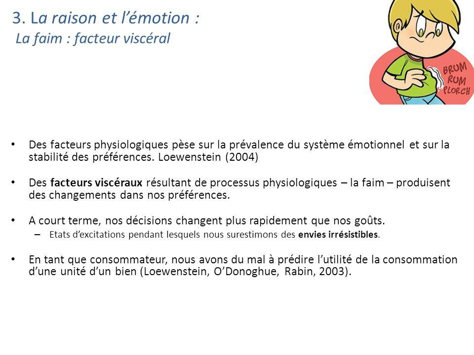 3. La raison et l'émotion : La faim : facteur viscéral