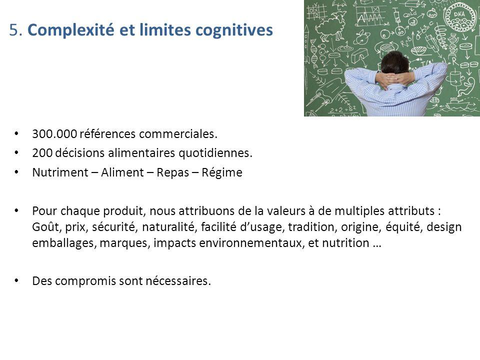 5. Complexité et limites cognitives