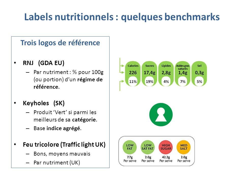 Labels nutritionnels : quelques benchmarks