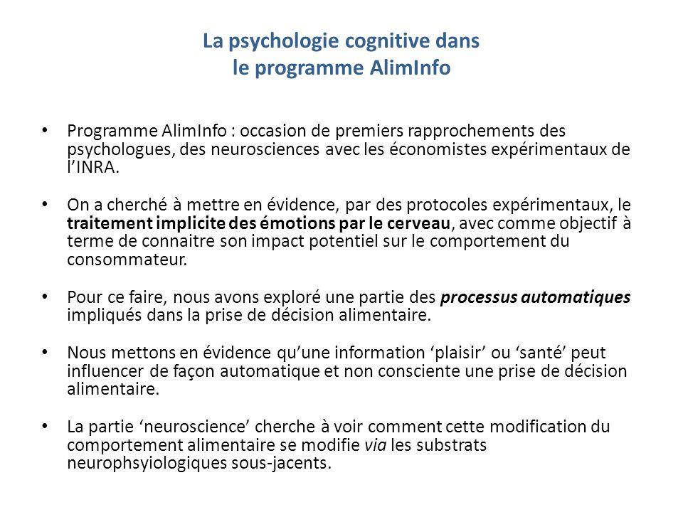 La psychologie cognitive dans le programme AlimInfo
