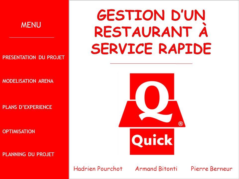 GESTION D'UN RESTAURANT à SERVICE RAPIDE