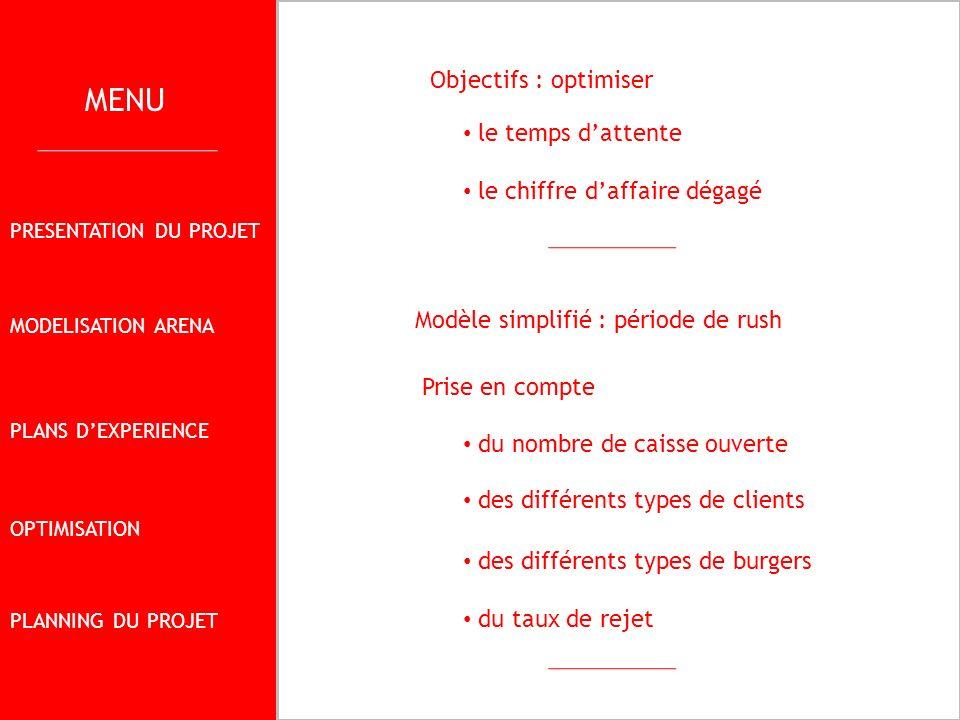 gestion d un restaurant service rapide ppt video