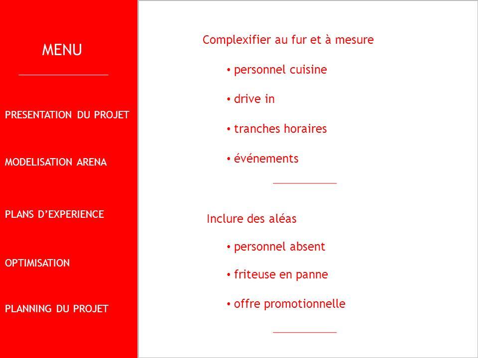 MENU Complexifier au fur et à mesure personnel cuisine drive in