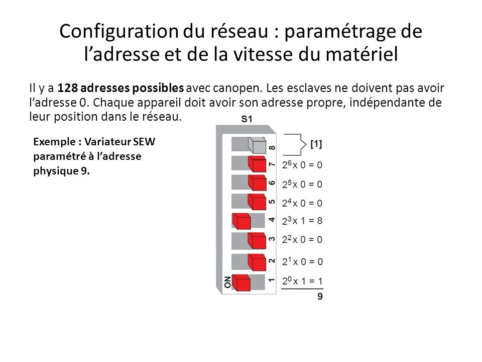 Configuration du réseau : paramétrage de l'adresse et de la vitesse du matériel