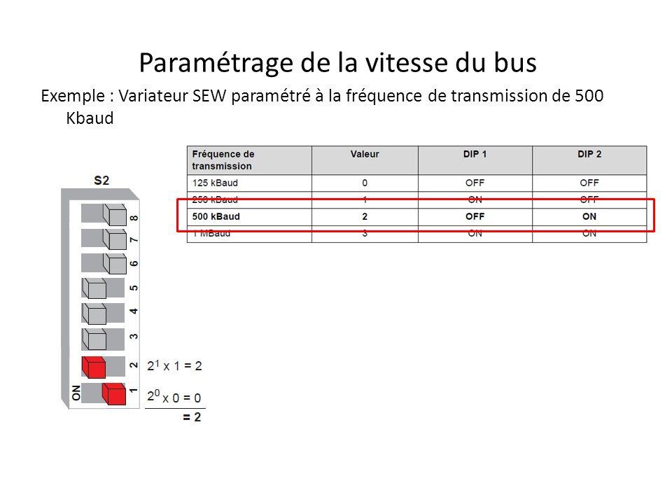 Paramétrage de la vitesse du bus