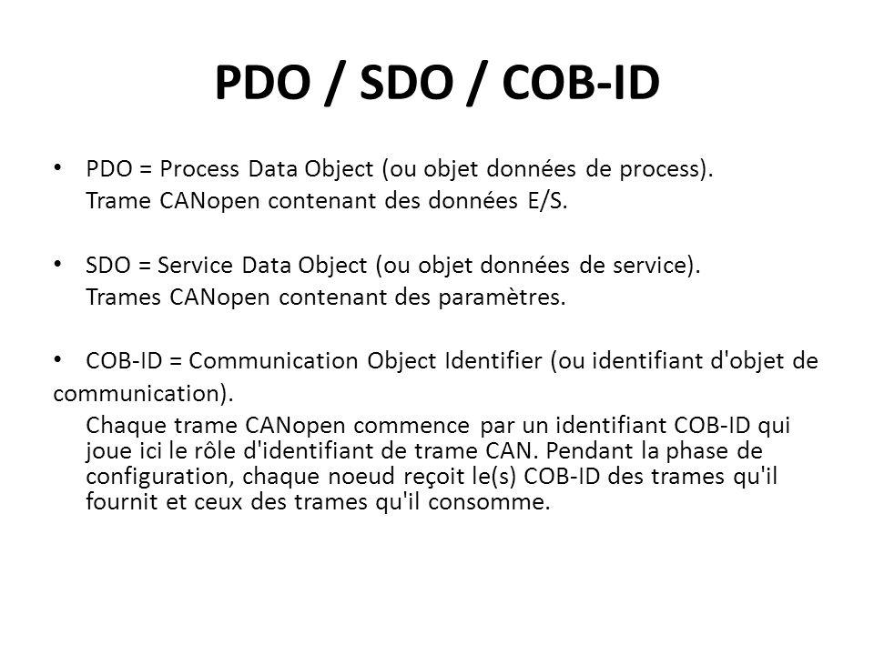 PDO / SDO / COB-ID PDO = Process Data Object (ou objet données de process). Trame CANopen contenant des données E/S.
