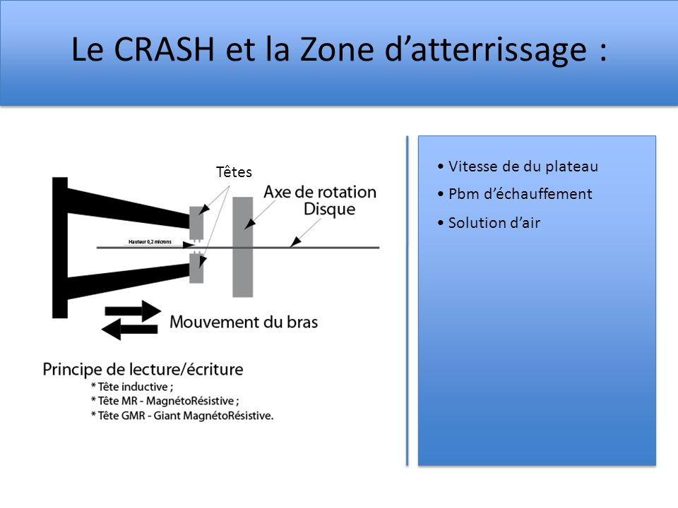 Le CRASH et la Zone d'atterrissage :