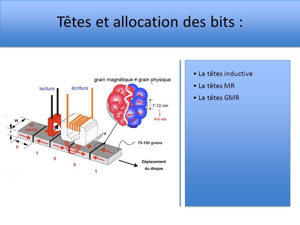 Têtes et allocation des bits :