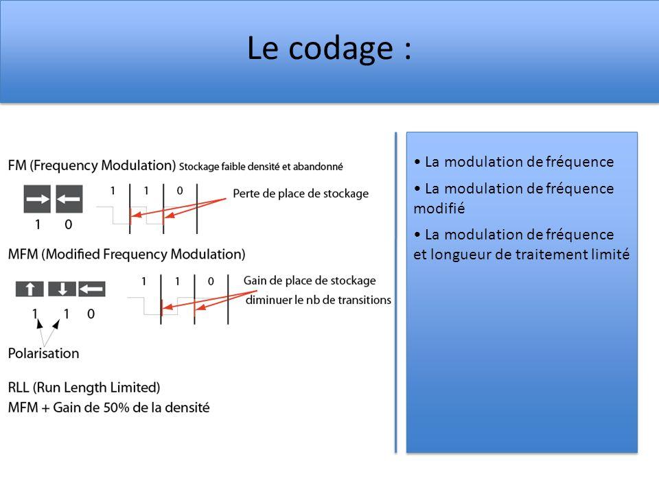 Le codage : • La modulation de fréquence
