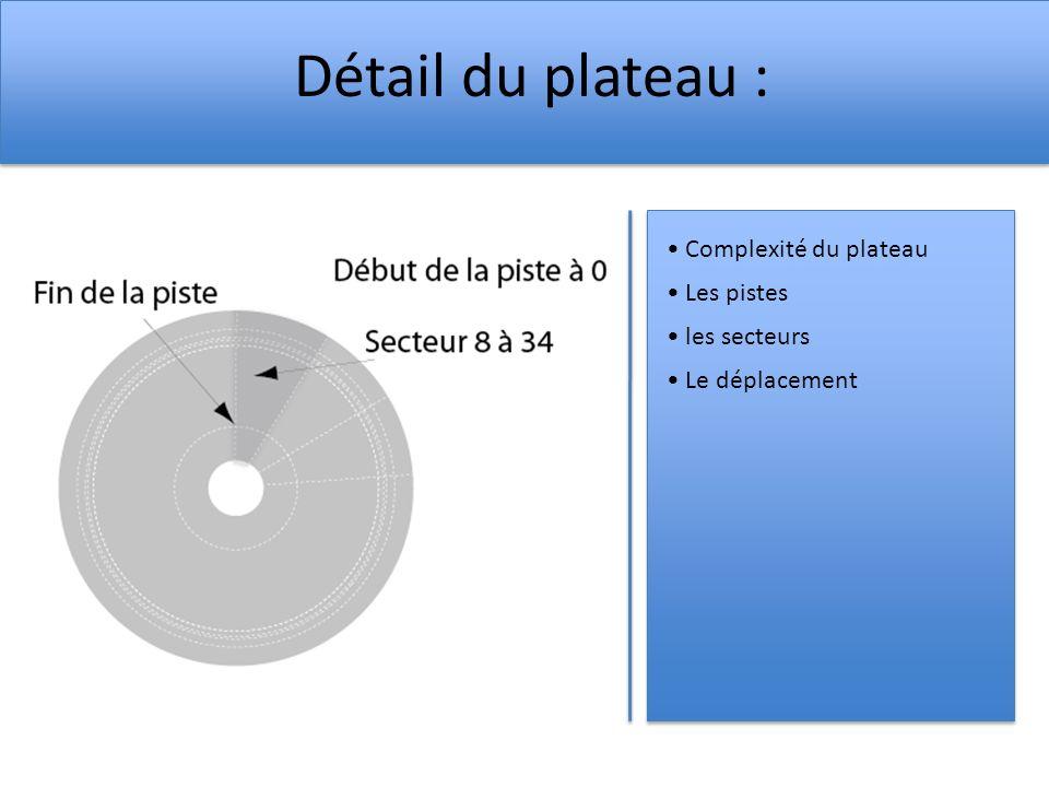 Détail du plateau : • Complexité du plateau • Les pistes