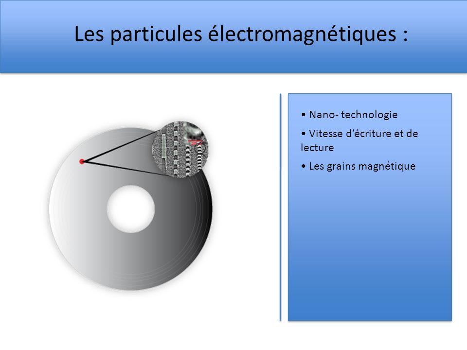 Les particules électromagnétiques :