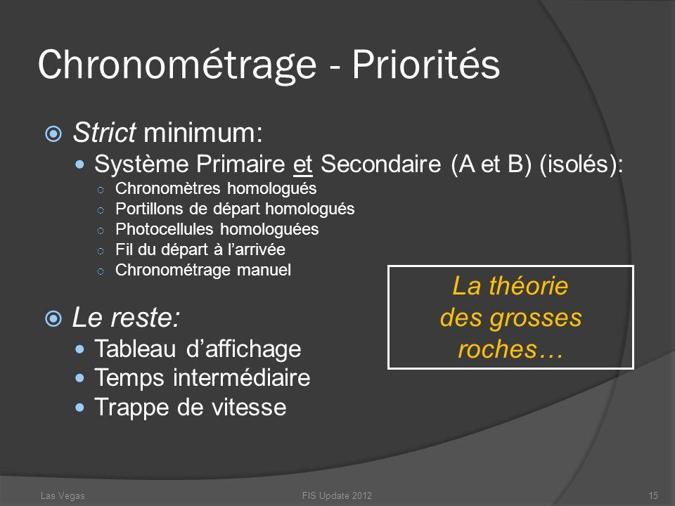 Chronométrage - Priorités