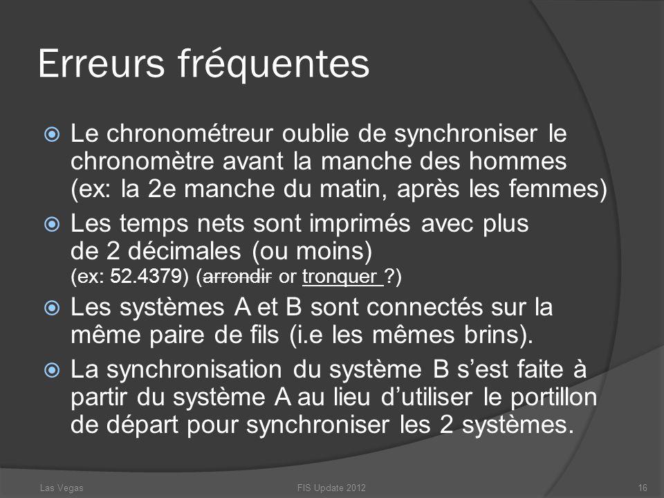 Erreurs fréquentes Le chronométreur oublie de synchroniser le chronomètre avant la manche des hommes (ex: la 2e manche du matin, après les femmes)