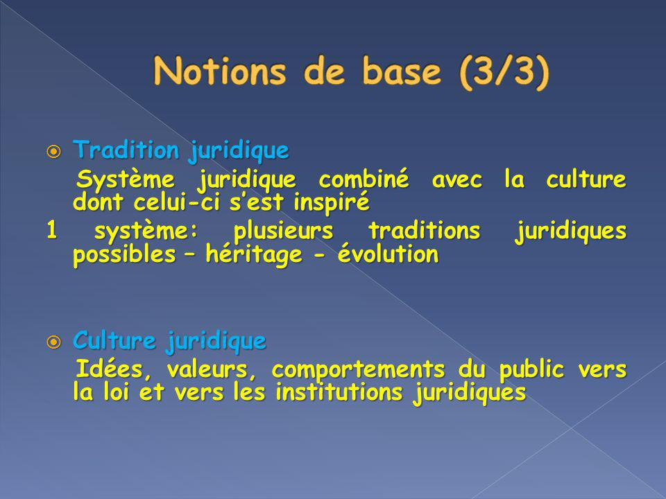 Notions de base (3/3) Tradition juridique
