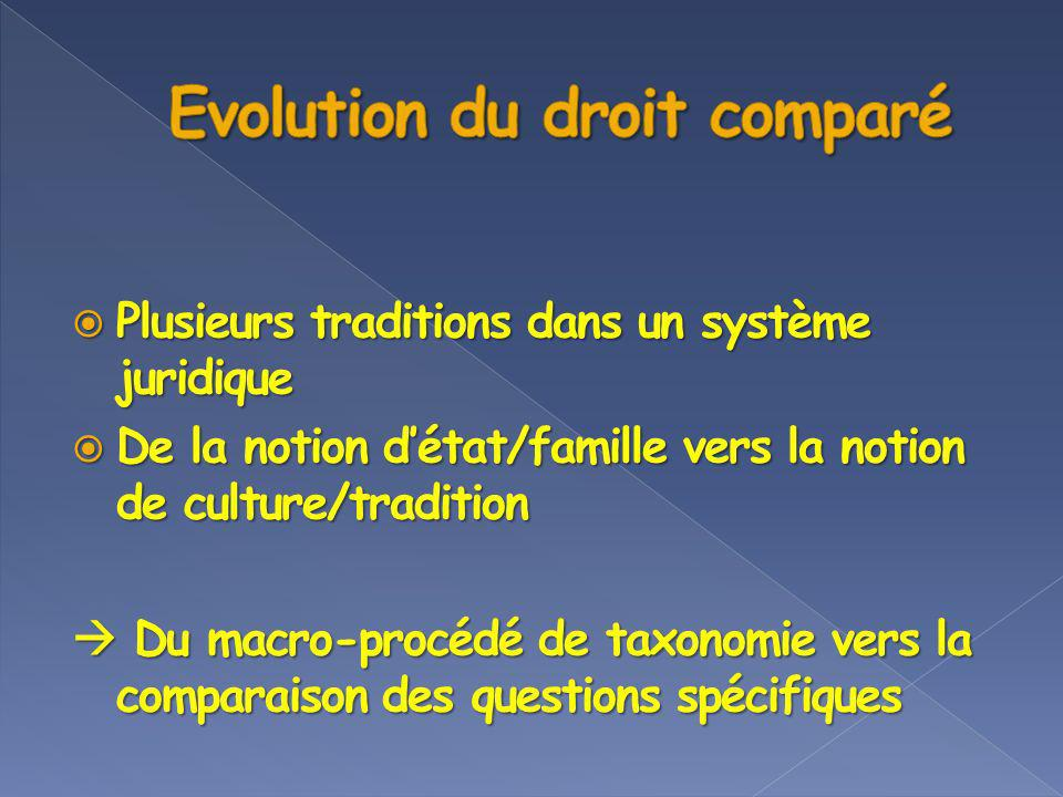 Evolution du droit comparé