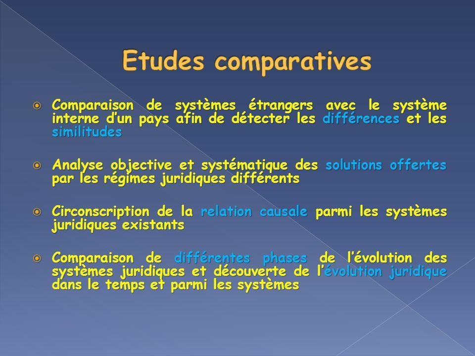 Etudes comparatives Comparaison de systèmes étrangers avec le système interne d'un pays afin de détecter les différences et les similitudes.