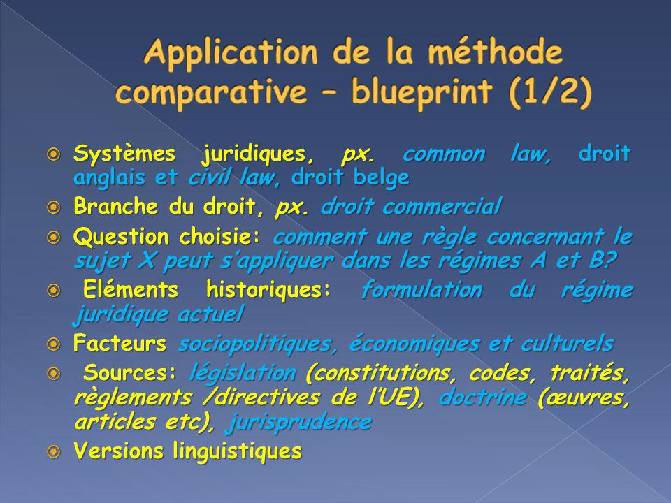 Application de la méthode comparative – blueprint (1/2)