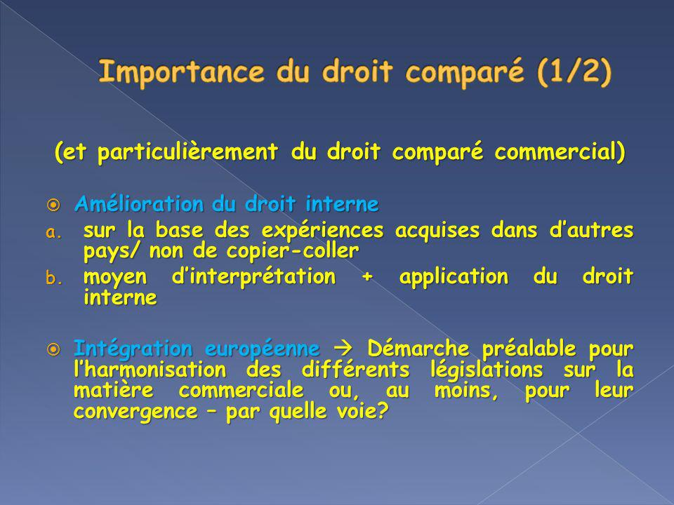 Importance du droit comparé (1/2)
