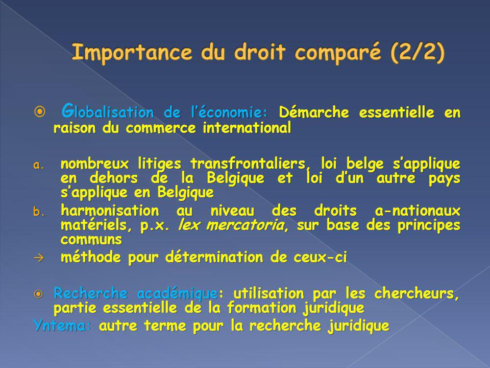 Importance du droit comparé (2/2)
