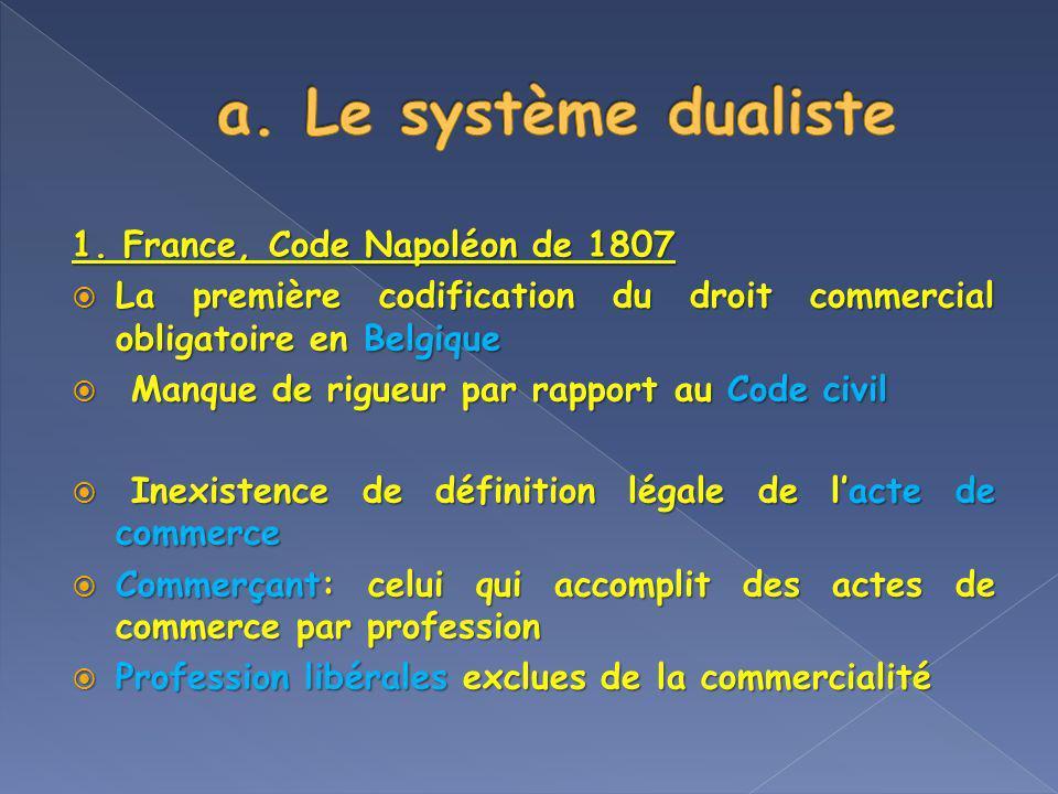 a. Le système dualiste 1. France, Code Napoléon de 1807