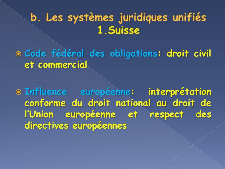 b. Les systèmes juridiques unifiés 1.Suisse