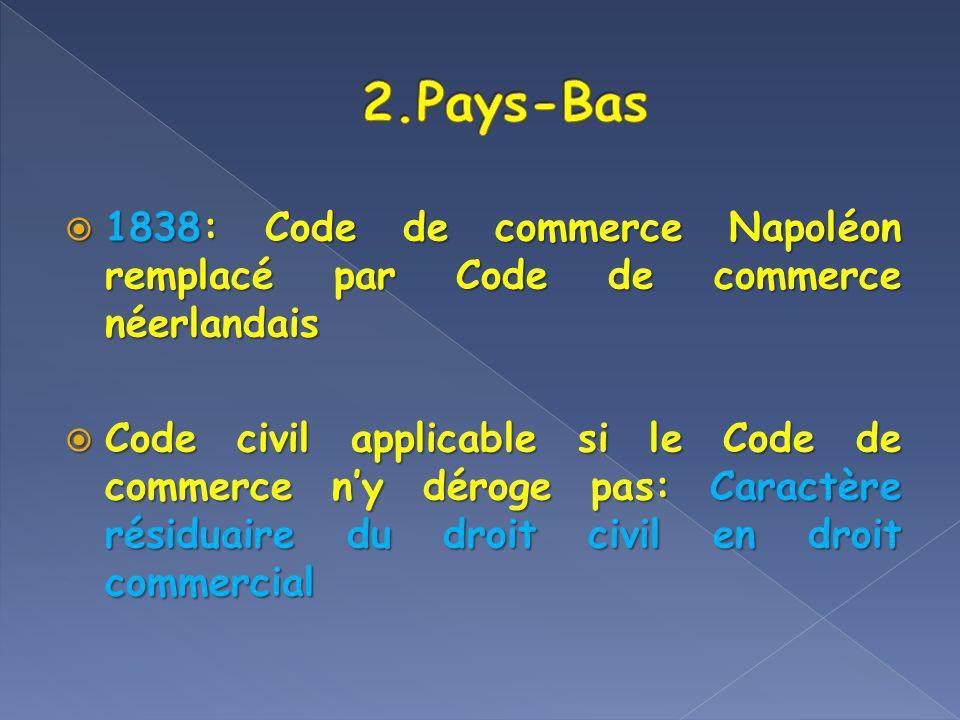 2.Pays-Bas 1838: Code de commerce Napoléon remplacé par Code de commerce néerlandais.