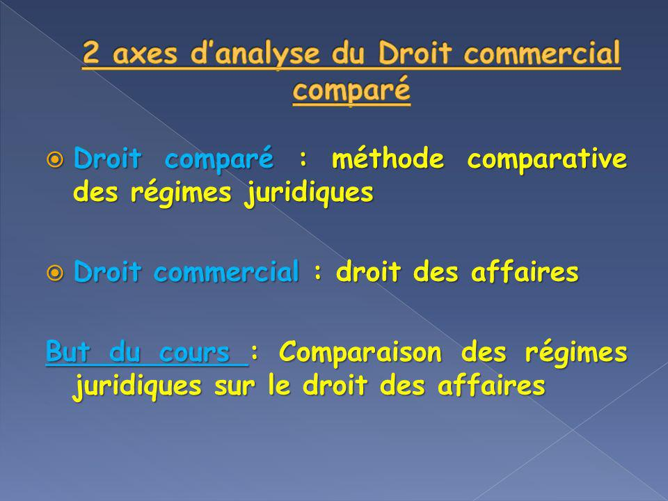 2 axes d'analyse du Droit commercial comparé