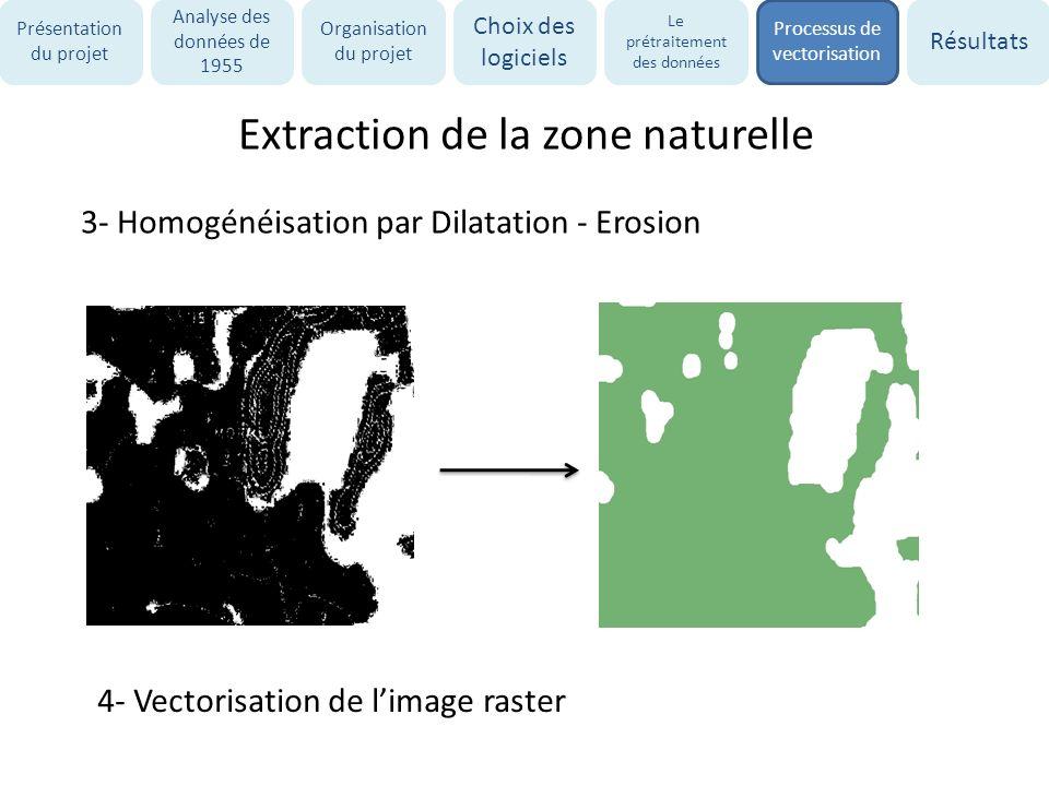 Extraction de la zone naturelle