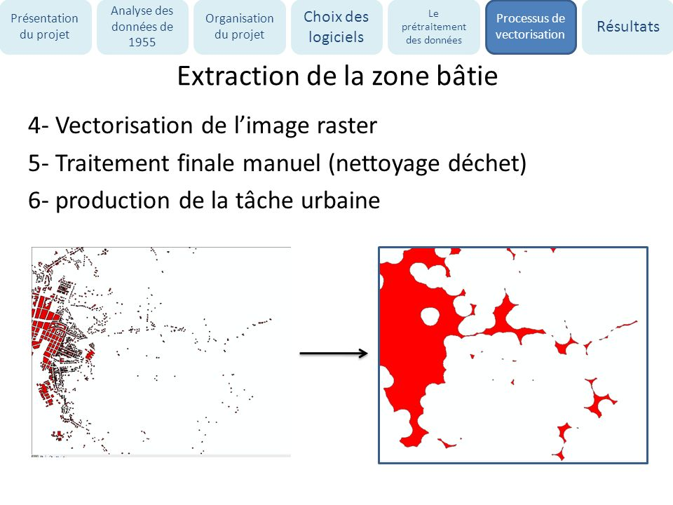 Extraction de la zone bâtie