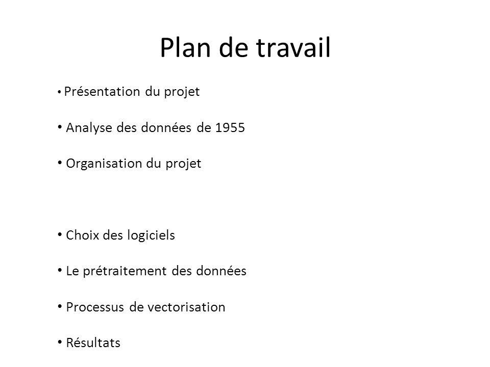 Plan de travail Analyse des données de 1955 Organisation du projet