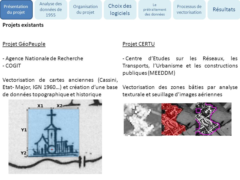 Agence Nationale de Recherche COGIT