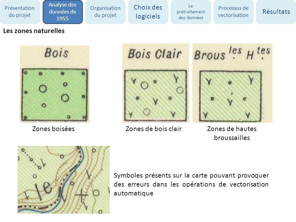 Choix des logiciels Résultats Les zones naturelles Zones boisées