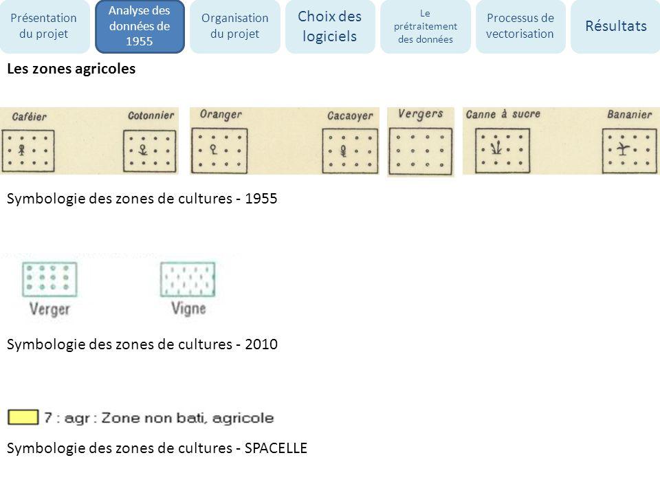 Symbologie des zones de cultures - 1955