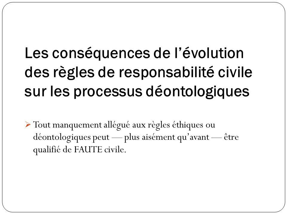 Les conséquences de l'évolution des règles de responsabilité civile sur les processus déontologiques
