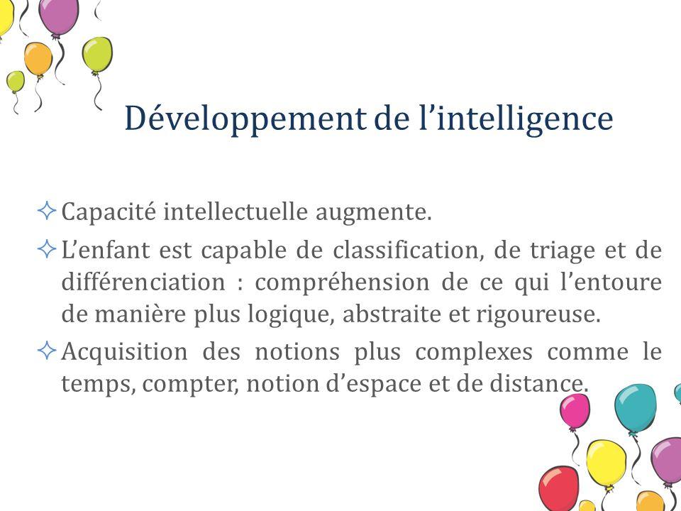 Développement de l'intelligence