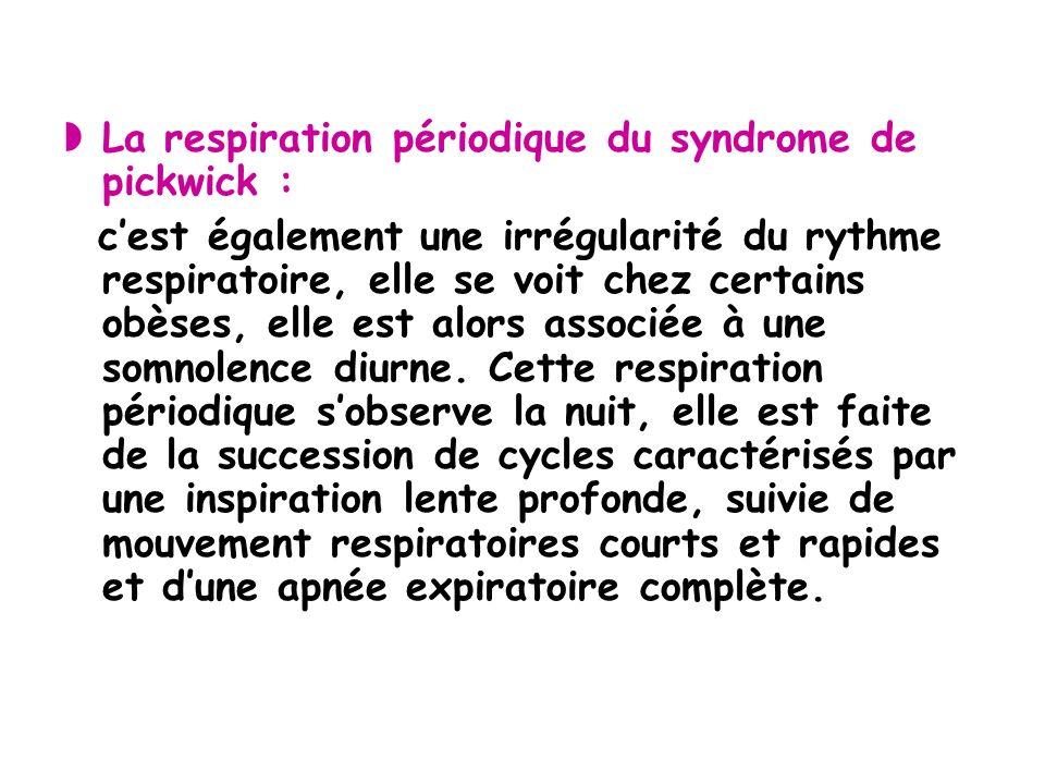  La respiration périodique du syndrome de pickwick :