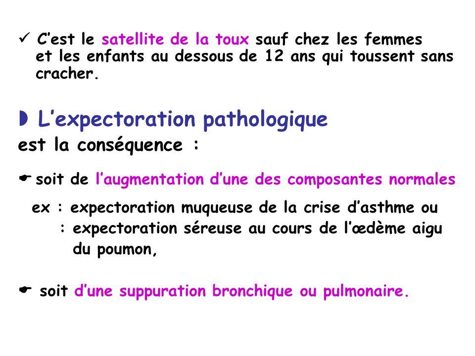  L'expectoration pathologique