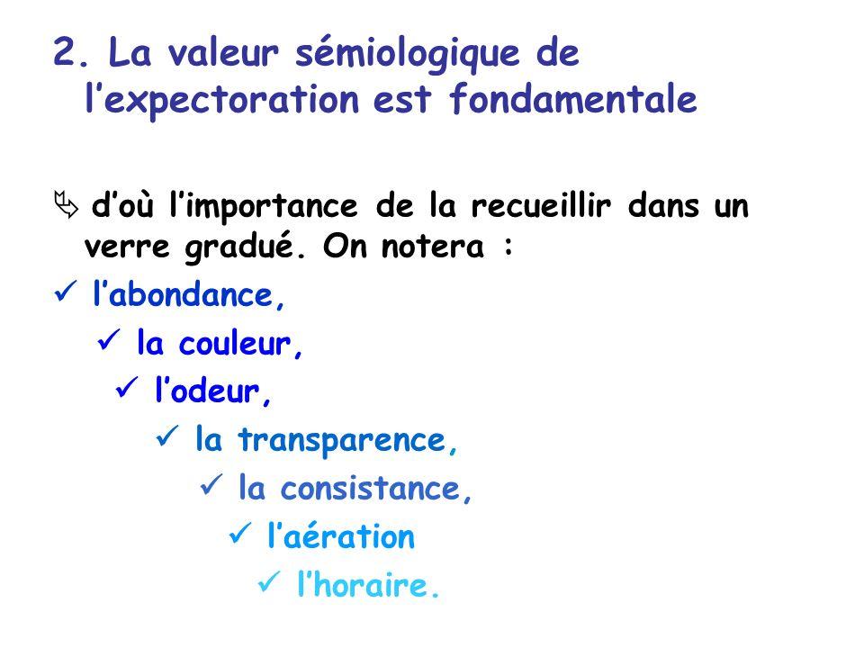 2. La valeur sémiologique de l'expectoration est fondamentale
