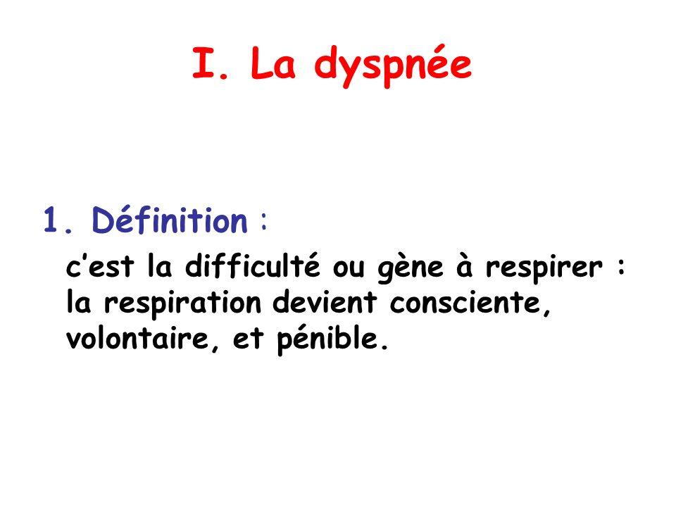I. La dyspnée 1. Définition :